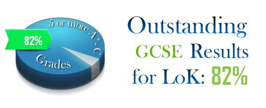 LoK 2nd In Latest GCSE League Table 2012/13
